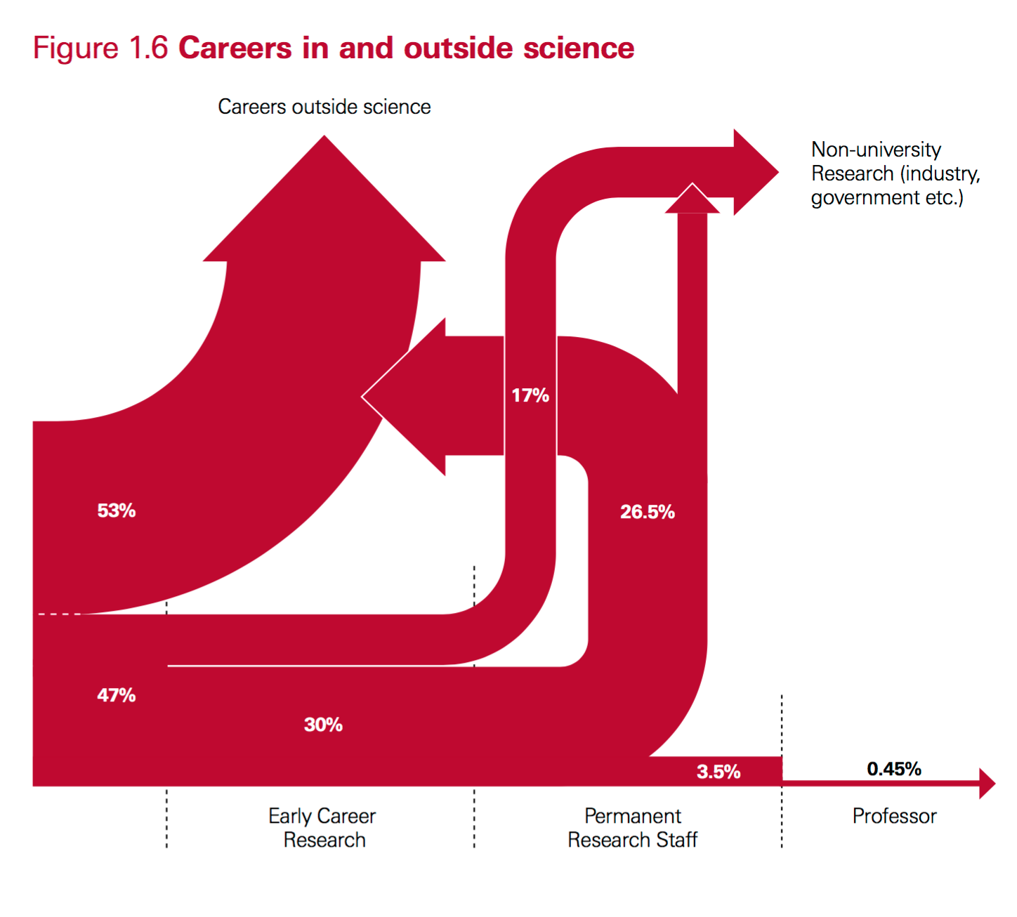 https://royalsociety.org/topics-policy/publications/2010/scientific-century/
